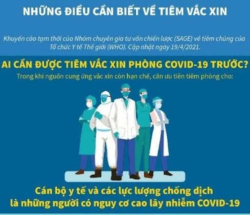 Tình hình tiêm vắc xin Covid-19 ở Việt Nam - Ảnh 1